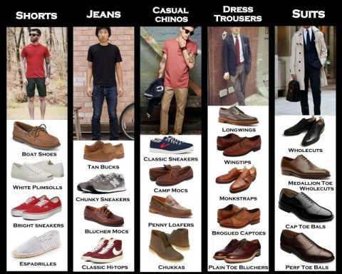 Fashion For Men In Their 20s The Upswing Report